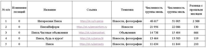 Таблица_ок