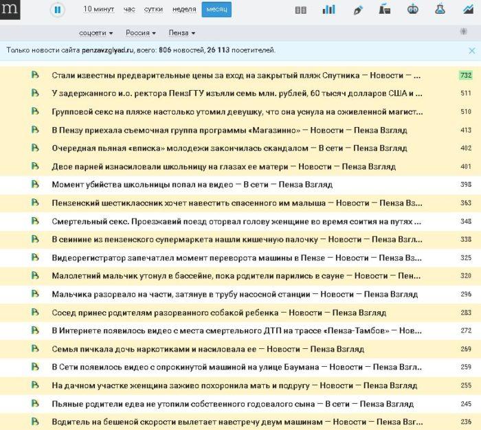 Топ_новости_пензавзгляд