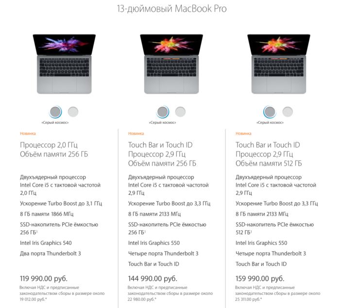 Презентация Macbook Pro